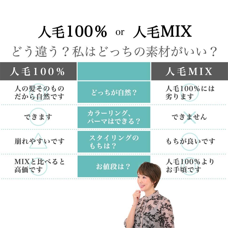 人毛100%or人毛MIX どう違う?私はどっちの素材がいい?