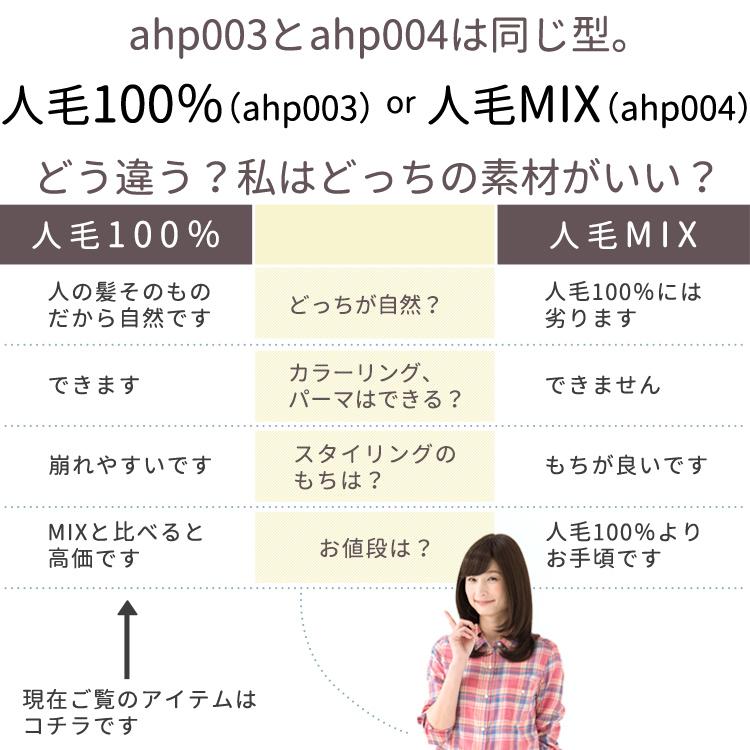 人毛100%と人毛MIXの比較