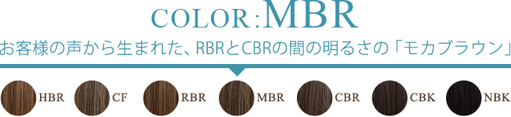 color:MBR