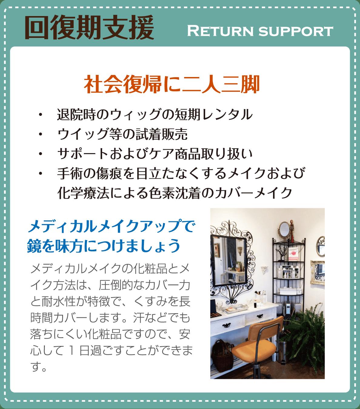 回復期支援